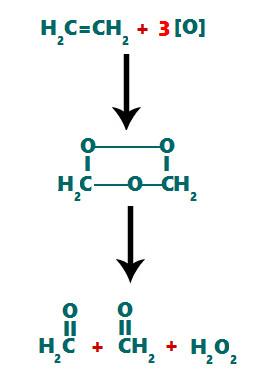 Formação do aldeído a partir do carbono primário