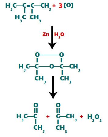Formação da cetona a partir do carbono terciário