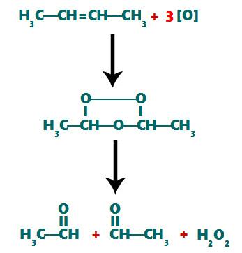 Formação do aldeído a partir do carbono secundário