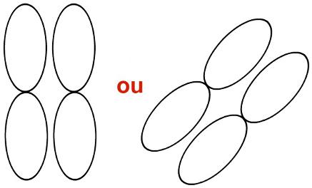 Representação dos orbitais p em sentidos diferentes (verticais e diagonais)