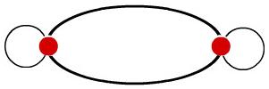 Representação utilizada para o orbital molecular do tipo p-p