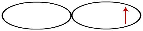 Representação dos orbitais p de cada átomo de cloro
