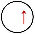 Representação dos orbitais s de cada átomo de hidrogênio