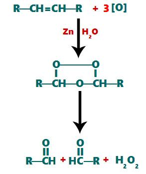 Equação representando a ozonólise em alcenos