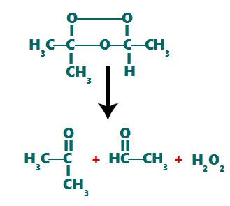 Aldeído e cetona formados a partir da ozonólise do 2-metil-bu-2-eno