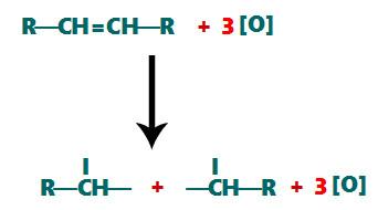 Rompimento das ligações sigma e pi na dupla