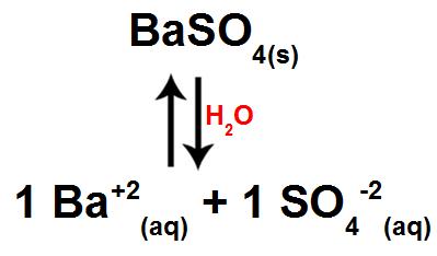 Equilíbrio de dissolução do sulfato de bário