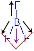 Decomposição dos vetores diagonais na molécula do BF3