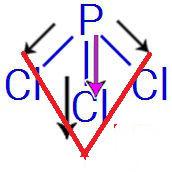 Decomposição dos vetores diagonais na molécula do PCl3