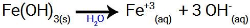Equação genérica de dissociação do Fe(OH)3
