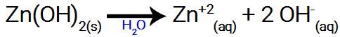 Equação genérica de dissociação do Zn(OH)2