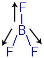 Vetores momento dipolar na estruturado BF3