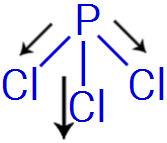 Vetores momento dipolar na molécula do PCl3