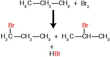 Possíveis haletos orgânicos formados na bromação do propano