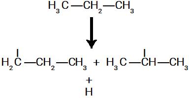 Exemplo do rompimento de ligações sigma no propano