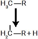 Rompimento da ligação sigma no alcano