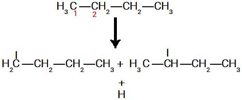 Exemplo do rompimento de ligações sigma no butano