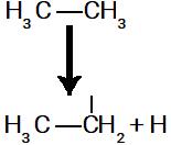 Quebra da ligação sigma no etano