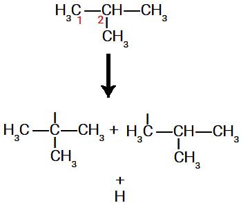 Exemplo do rompimento de ligações sigma no metil-propano