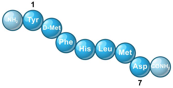 Representação da estrutura da proteína deltorfina