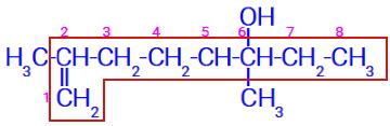 Estrutura ramificada com a numeração da esquerda para a direita