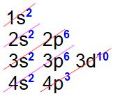 Distribuição eletrônica referente ao arsênio (número atômico 33)