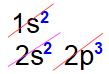 Distribuição eletrônica referente ao nitrogênio (número atômico 7)