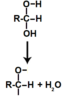 Equação da monodesidratação do diálcool