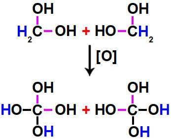 Formação de hidroxila (s) após o ataque de oxigênios nascentes a hidrogênios.