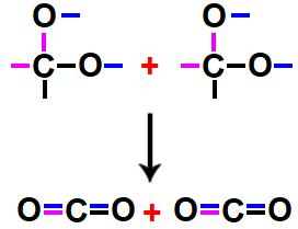 Formação de ligação pi entre o carbono e o oxigênio da estrutura.
