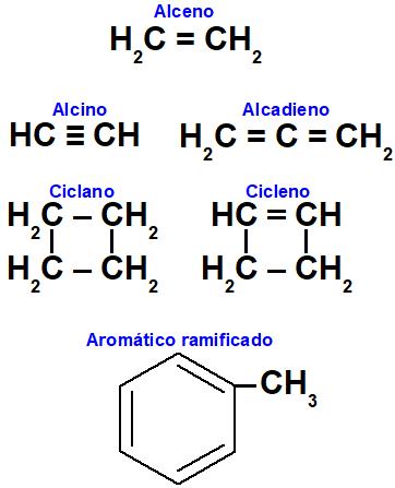 Exemplos de hidrocarbonetos que podem sofrer reação de oxidação energética.