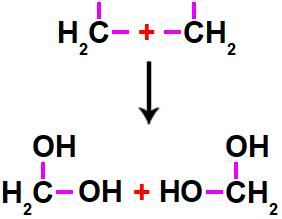Grupos hidróxidos ligados às valências livres nos carbonos após rompimento de ligações.