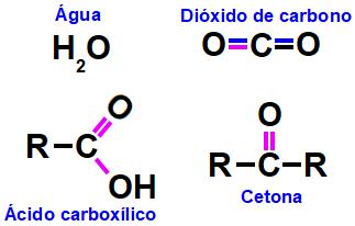 Grupos funcionais e substâncias inorgânicas formadas na oxidação energética.