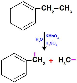 Formação de valências livres no aromático após o rompimento de sua ligação.