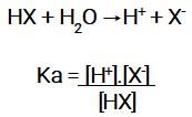 Expressão da constante de ionização de um ácido.