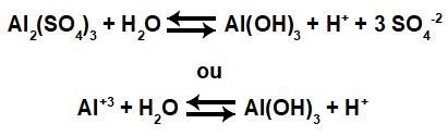 Equações que representam o equilíbrio de hidrólise salina ácida do Al2(SO4)3.