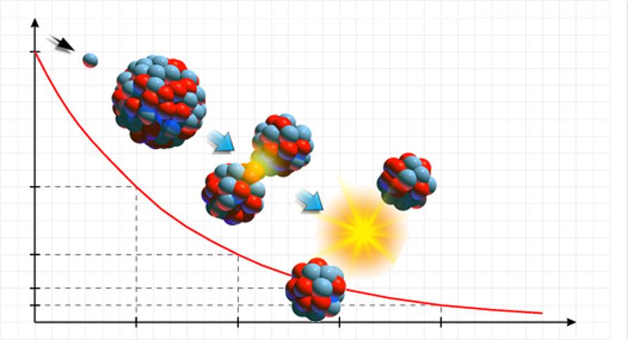 A meia-vida revela quanto tempo leva para uma amostra radioativa reduzir-se à metade