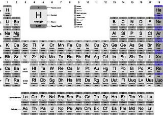 A teoria do octeto é baseada na estabilidade dos gases nobres