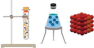 Arranjo das partículas nos três estados físicos da matéria – gasoso, líquido e sólido