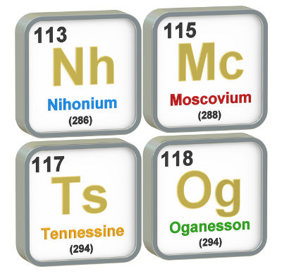 As siglas e os nomes oficiais dos novos elementos químicos da Tabela Periódica