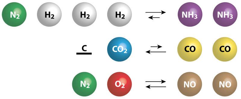 Equações representando equilíbrios químicos gasosos