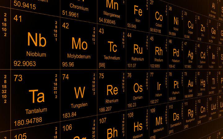 Exemplos de elementos pertencentes às Famílias B