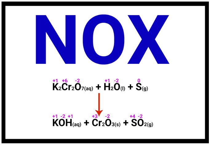 Muitas vezes, o balanceamento só é possível através da determinação do NOX