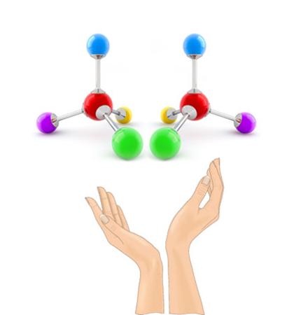 Na isomeria óptica, os isômeros são como nossas mãos, isto é, são exatamente a imagem especular um do outro, mas não são sobreponíveis