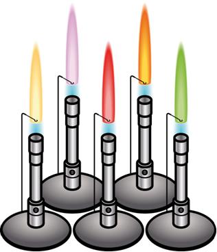 No teste de chama são observadas luzes de cores diferentes para cada sal