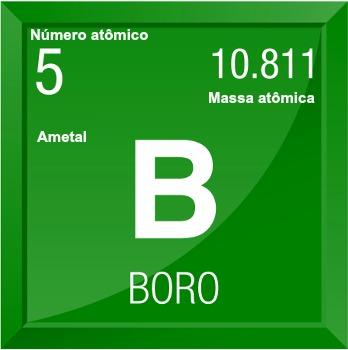 O boro é o elemento químico que dá nome ao grupo 13 da tabela periódica
