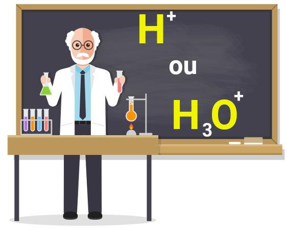 O hidrônio (H+ ou H3O+) é o cátion liberado por um ácido quando ioniza em água