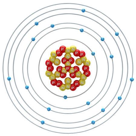 Representação de um átomo de potássio