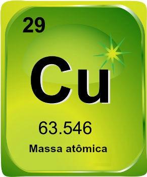 Símbolo do elemento e massa atômica