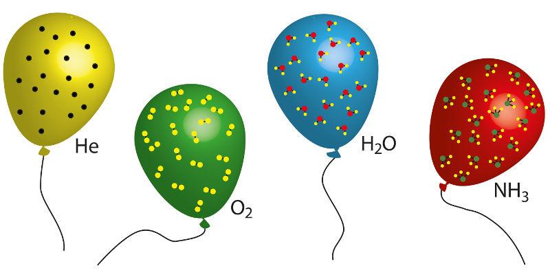 Um mol de diferentes gases ocupa sempre o volume molar de 22,4 L